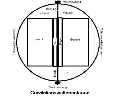 gravitational wave antenna