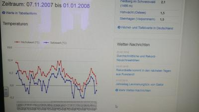 weatherdata temperature 11.2007 to 1.1.2008