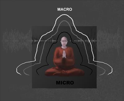 Meditation ist Passiv.