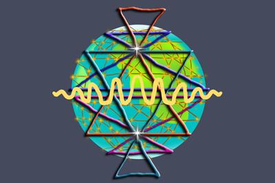 Das ist die Geometrie der fein- und grob-stofflichen Physik.