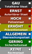 Indikator für Demokratie und Rechtsstaatlichkeit in Deutschland