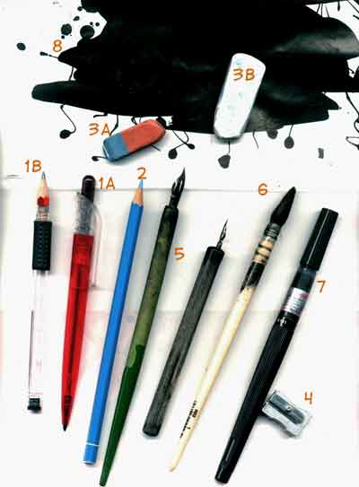 Mein Werkzeugkasten