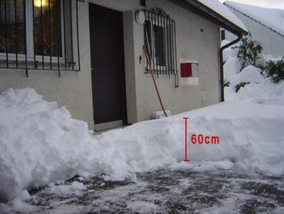 da sieht man die Höhe der Schneedecke gut