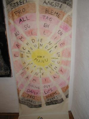 Manuela's Artwork, peacecamp 2004