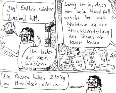 handball wm statistik