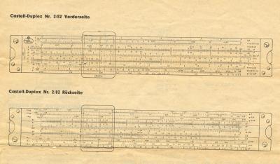 Rechenschieber, Vorder- und Rückseite